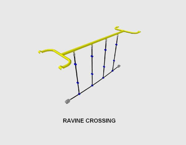 Young Explorers - Ravine Crossing